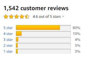 review-chart-yogipace