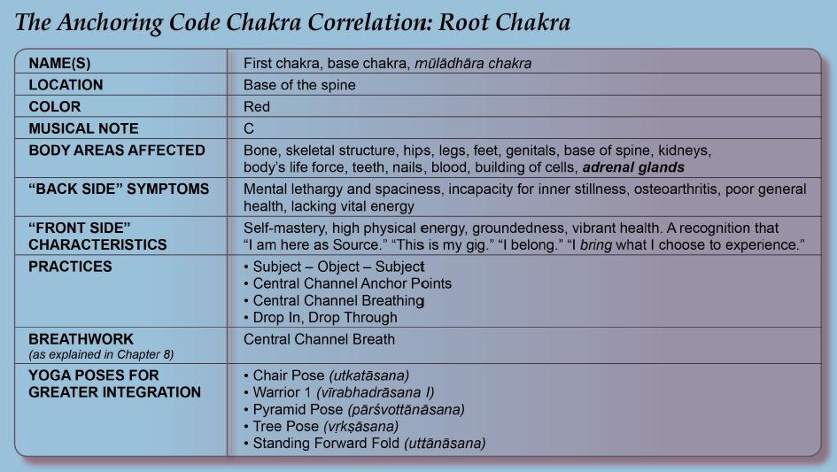 1-AnchoringCode-CHART-PNG