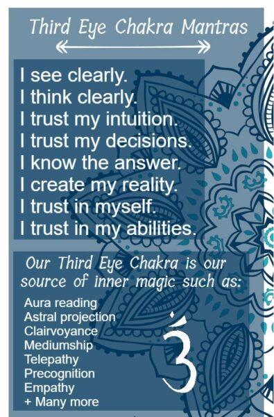 chakra-6th-mantra